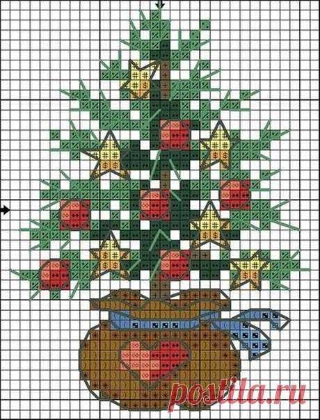Запись на стене Простые схемы для вышивки крестиком: новогодняя елка 🎄