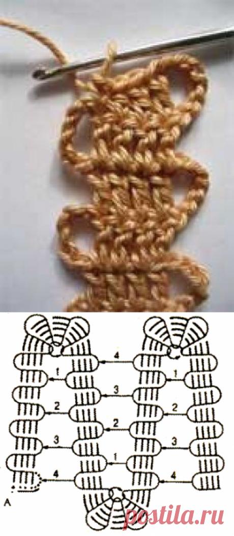 Способы соединения тесьмы в брюггском кружеве. (Мастер-класс) » Клубка.Нет - Все о вязании крючком