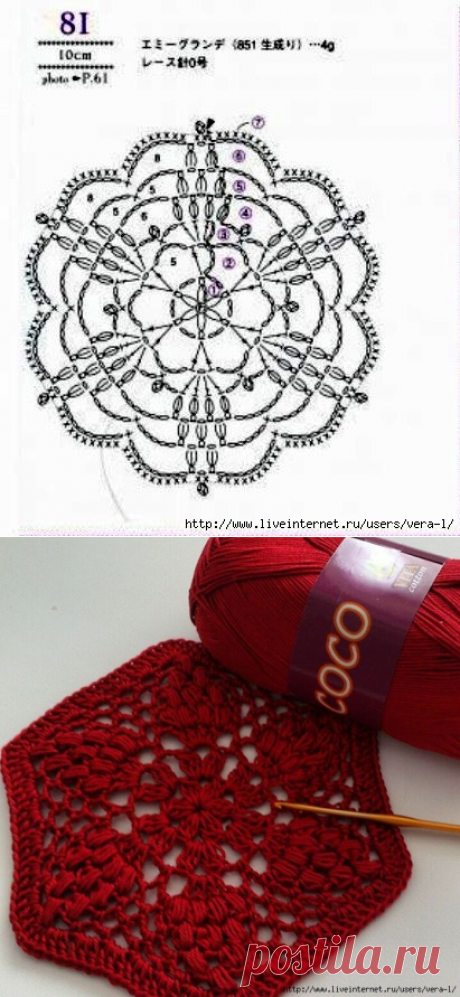 сообщение VERA-L : Юбка красная мотивами. Автор Knit Style (НАДЕЖДА) (09:18 10-05-2016) [5038720/390478369] - allavict2008@mail.ru - Почта Mail.Ru