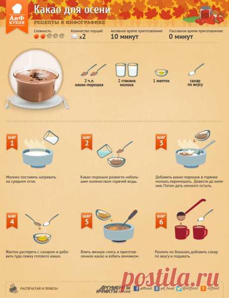 Калорийное какао | Рецепты в инфографике | Кухня | Аргументы и Факты