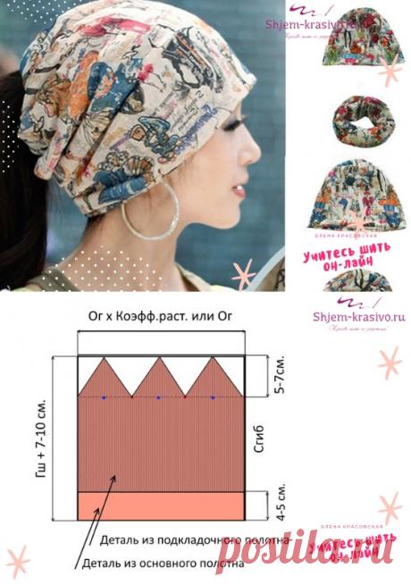 Как сшить модную шапку бини с подкладом. Выкройка бини | Красиво шить не запретишь!