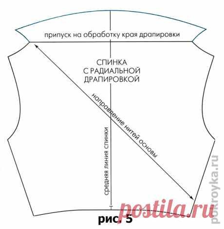 El cortinaje sobre el respaldo del vestido | las pokroyka.ru-lecciones del corte y la costura