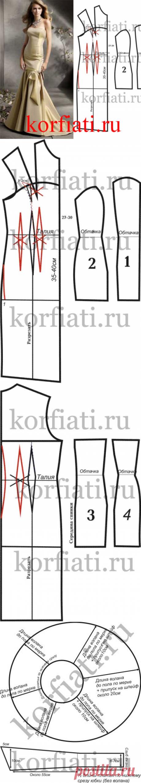 Выкройка платья годе от Анастасии Корфтиати