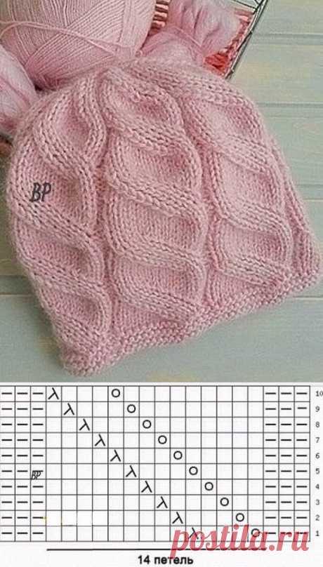 Нарядные узоры для шапочек — DIYIdeas