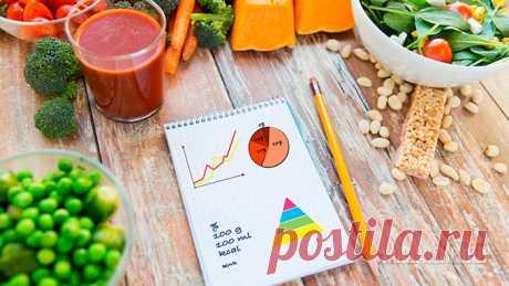 План питания для легкости и бодрости: меню на 14 дней