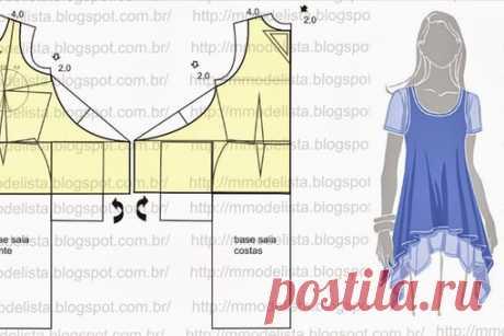 В стиле бохо - топ, блузка, туника. Подборка фото Шитье | простые выкройки | простые вещи #простыевыкройки #простыевещи #шитье #топ #блузка #туника #бохо #моделирование