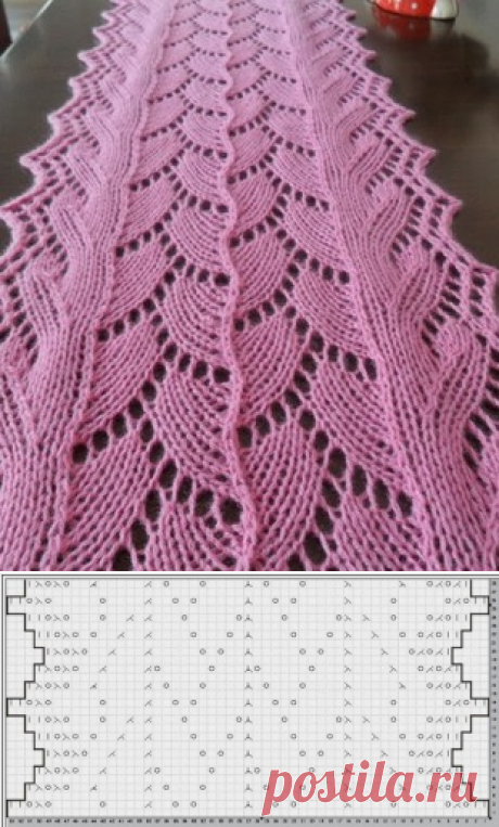 The scheme for a scarf spokes
