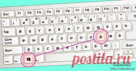 14 комбинаций на клавиатуре, которыми мало кто пользуется