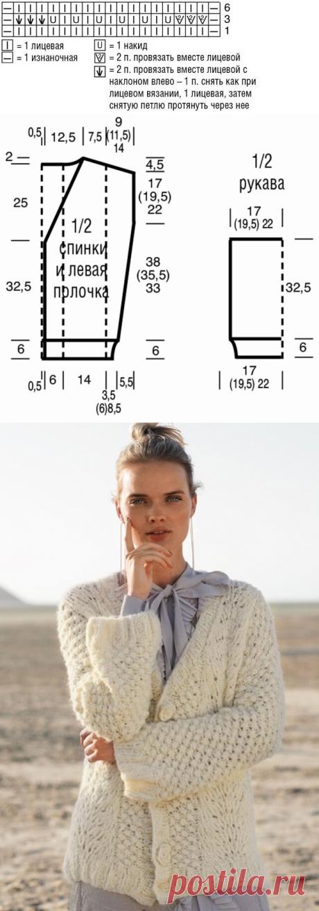 Интересные весенние жакеты спицами. 8 моделей | Южная сова | Яндекс Дзен