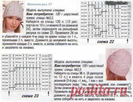 шапки вязанные спицами со схемами и описанием новые модели: 2 тыс изображений найдено в Яндекс.Картинках Просматривайте этот и другие пины на доске Вязание спицами пользователя Ирина С. Теги