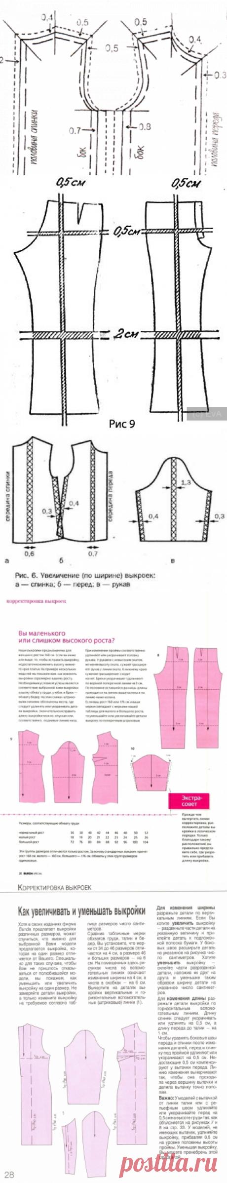 Как изменить выкройку для своего размера - Построение выкройки-основы. САМЫЙ ПОНЯТНЫЙ