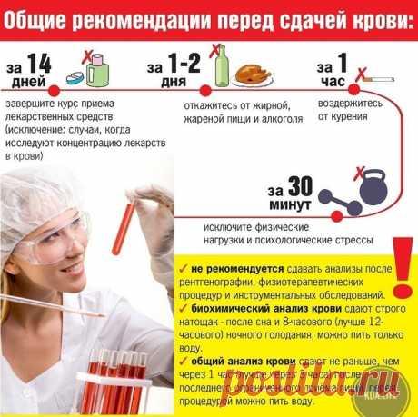 Анализ крови - медицинская расшифровка