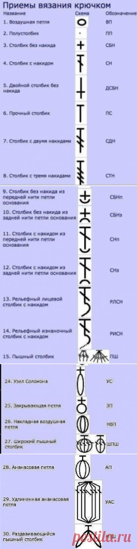 (23) Одноклассники    Шпаргалки для вязальщиц
