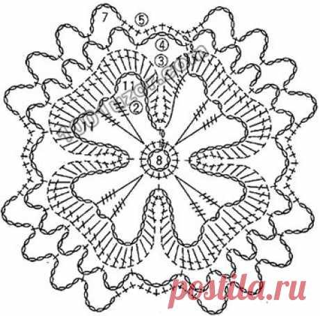 1001 patterns. Patterns hook. Motives
