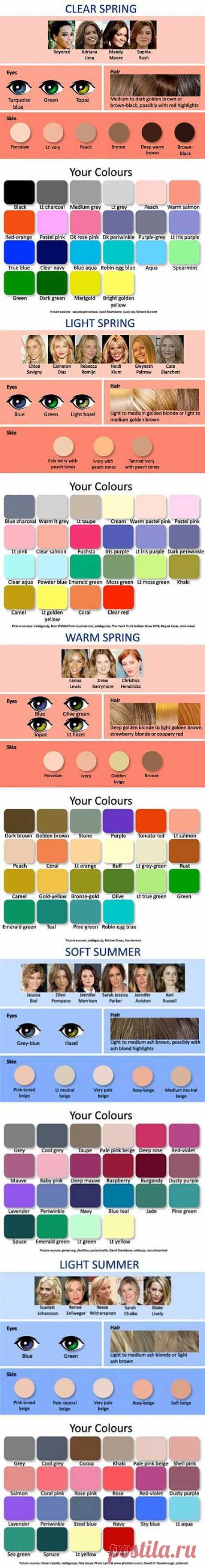 Цветотипы людей и подходящие им цвета.