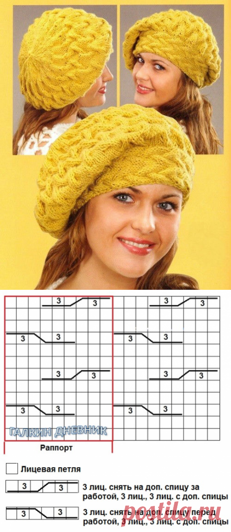 KNITTING. The things connected by the hands - are unique. NEEDLEWORK: BERET SPOKES