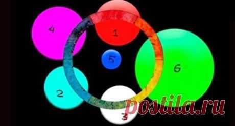 Какой цвет задел ваш взгляд? Тест точен в 97% — Бабушкины секреты