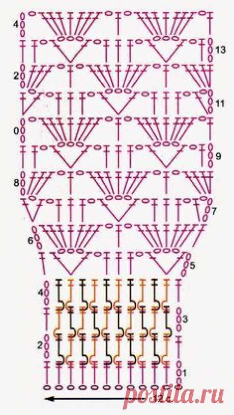 Схема вязаная крючком повязки на голову