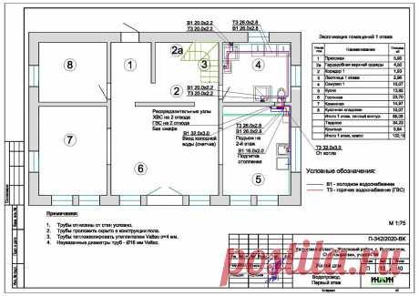 Проект отопления частного дома, пример 1425