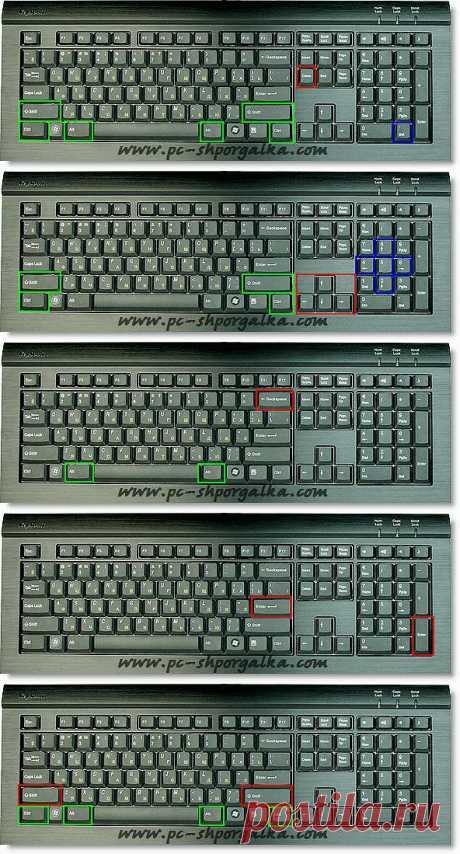 Клавиша «Delete» или «Del».