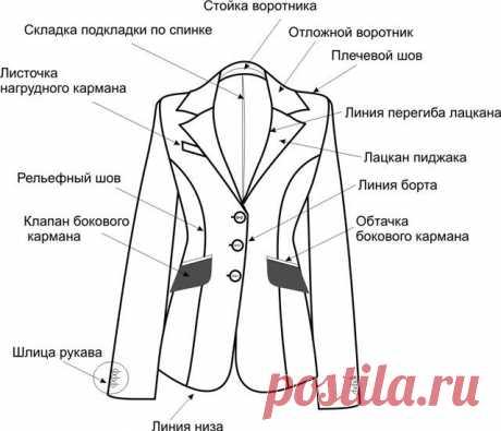 Выкройка-основа женского пиджака (жакета)!