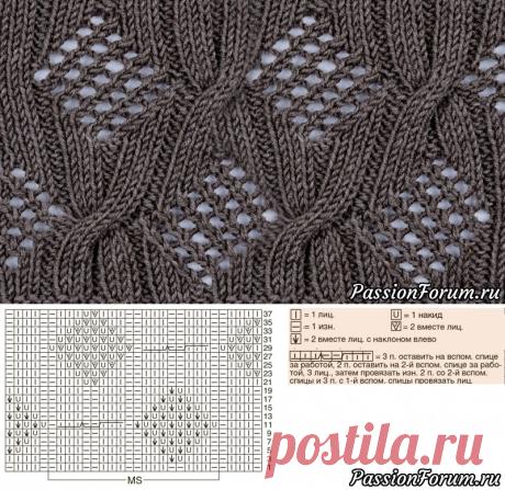 Узор «Анна» - запись пользователя Тамара Сергеевна (Тома) в сообществе Вязание спицами в категории Вязание спицами для начинающих