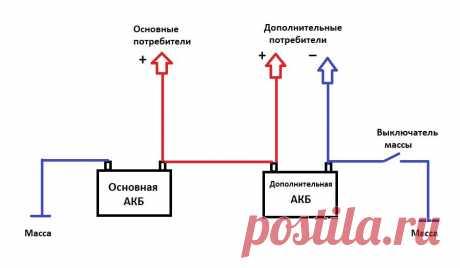 Как подключить дополнительный аккумулятор в автомобиле. 3 простые схемы. | AvtoTechLife | Яндекс Дзен