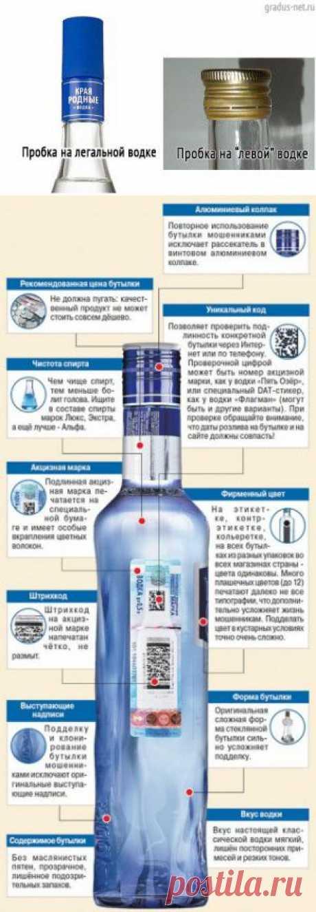 (+1) тема - Визуальные отличия паленой (поддельной) водки от оригинала | Культура пития