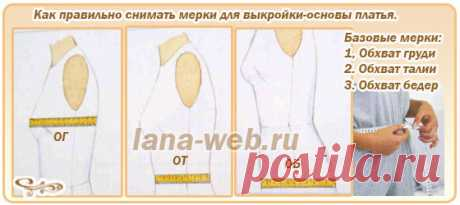 As it is correct to take measurements for a pattern basis of the website lana-web.ru