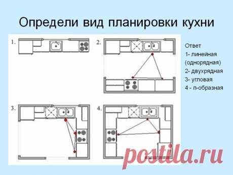 Как сделать дизайн кухни на 7 кв.м.