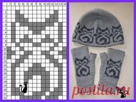 Митенки и шапка связанные спицами