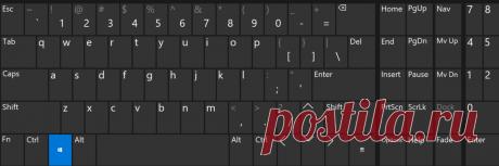 Какие кнопки нужно нажимать если компьютер завис | Записки Айтишника | Яндекс Дзен