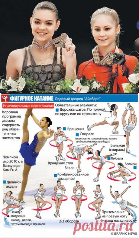 Figure skater Adelina Sotnikova: At the end of the program I become feel sorry for Carmen …\/\/KP.RU
