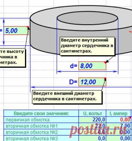 Расчет тороидального трансформатора производиться в программе на базе Excel файла.