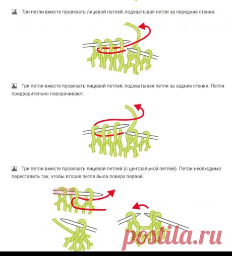 Условные обозначения петель и способы их выполнения