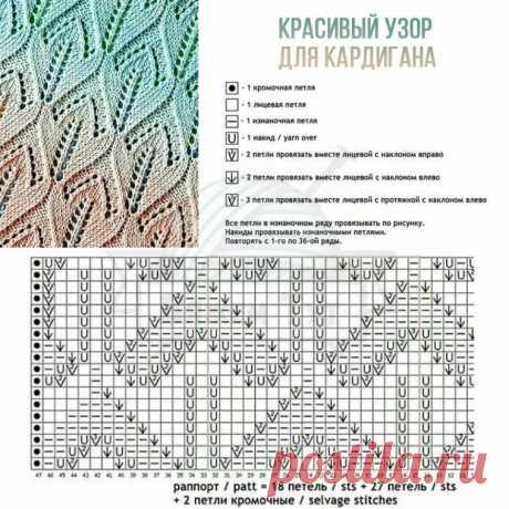 Подборка ажурных узоров спицами для летних кардиганов | Карантинная вязальщица | Яндекс Дзен