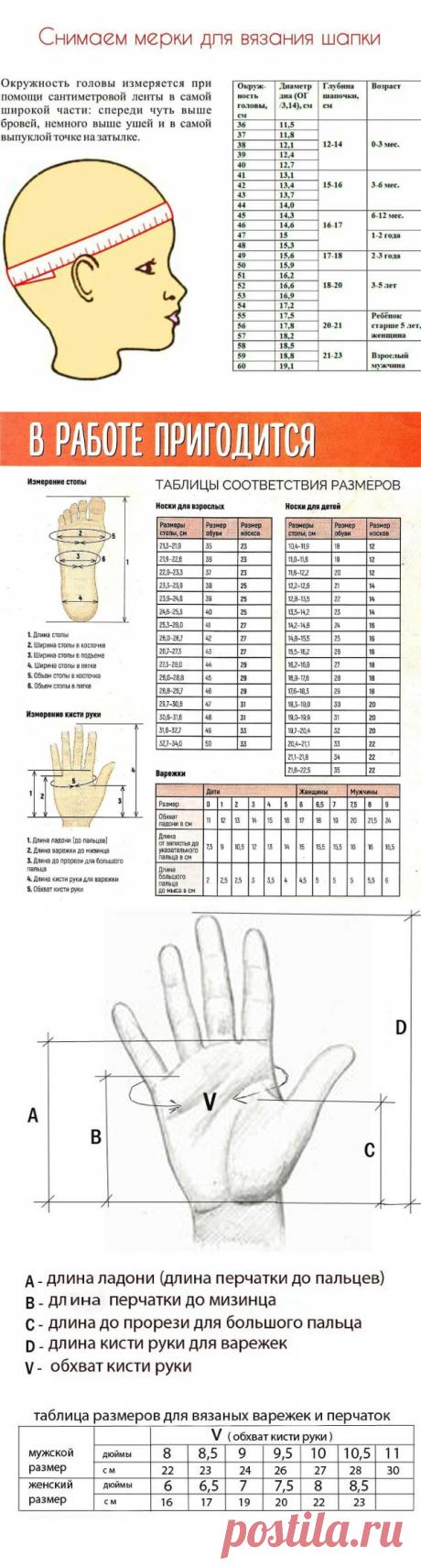 Подборка самых необходимых таблиц для вязания.   Первый вязальный!   Яндекс Дзен