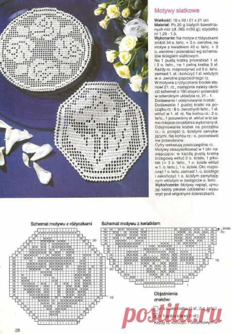 Robotki Reczne 5 2002 - רחל ברעם - Веб-альбомы Picasa
