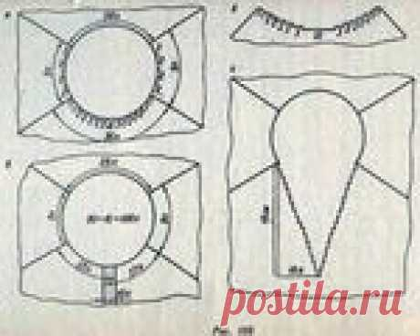Изделие реглан, связанное от горловины Такое изделие вяжут от линии шеи к линии низа, и если оно без застежки — по кругу. В начале работы, когда петель еще не очень много, их располагают на четырех чулочных спицах, а вяжут пятой.