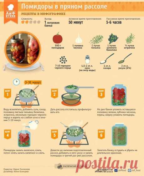 Как сделать помидоры пряного посола - Кухня - Аргументы и Факты