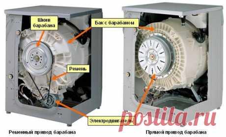 Двигатель стиральной машины с прямым приводом (LG, Samsung, Haier и Whirpool) для E-bake. И попытка использовать как ветрогенератор