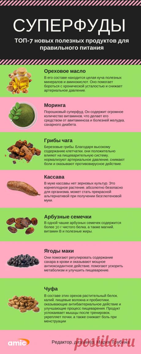 Название: ТОП-7 самых полезных диетических продуктов Найдено в Google. Источник: amic.ru