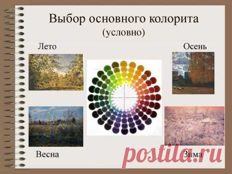 Родственно-контрастные цвета - презентация онлайн