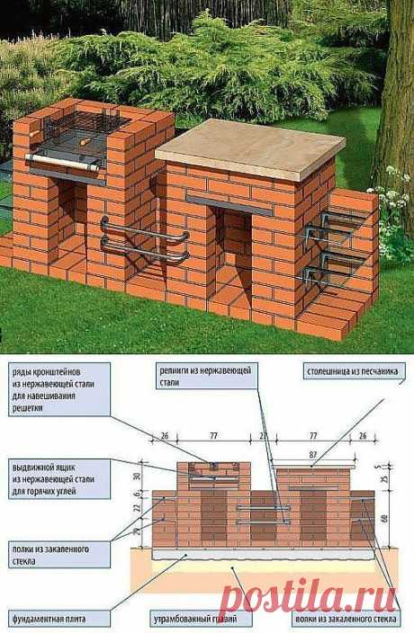PROJECT OF THE GARDEN GRILL. SIZES AND DETAILED SCHEMES. - Постила.ru