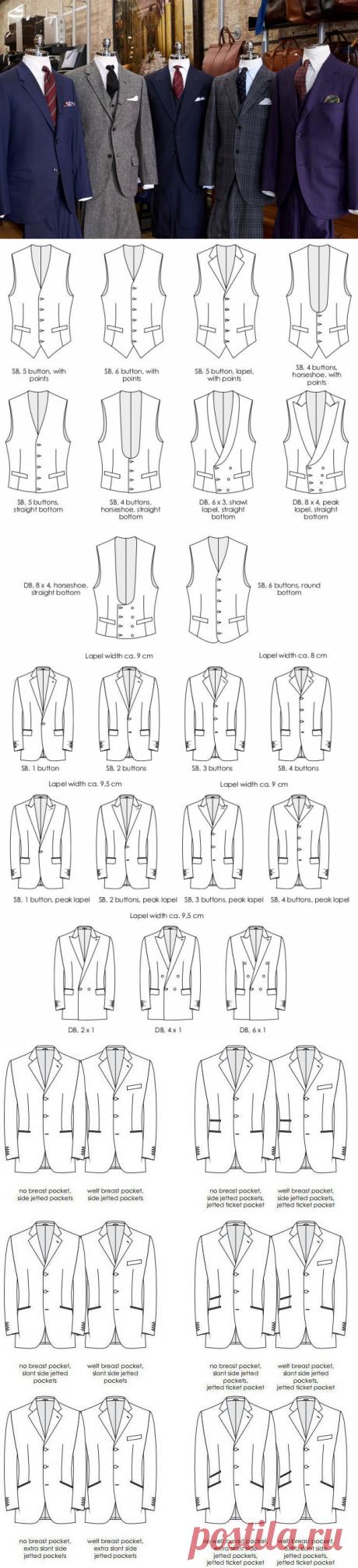 Пошив мужских костюмов на заказ в Санкт-Петербурге – Ателье деловой одежды