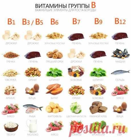 Витамины для печени: названия препаратов, какие из них полезны