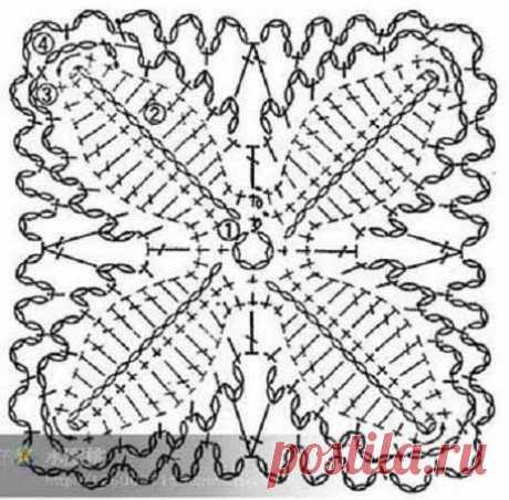 Книга рукоделия Вязание шитье, вышивка, рецепты