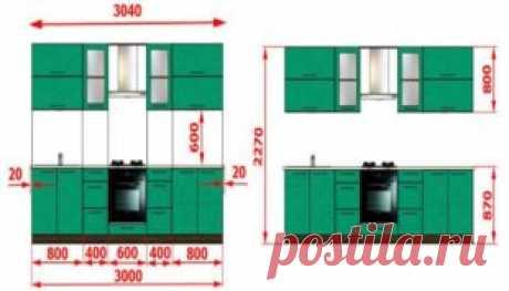 Эргономические правила для установки кухонных шкафов