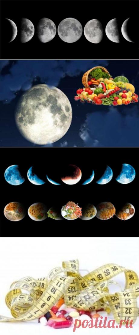 лунный календарь для похудения на 2017 год