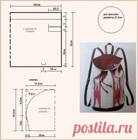 Крой и Шитьё. Все о рукоделии : Рюкзак с круглым донышком. Выкройка